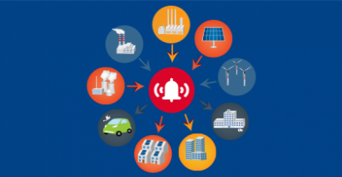 When do you buy a burglar alarm for the smart energy grid?