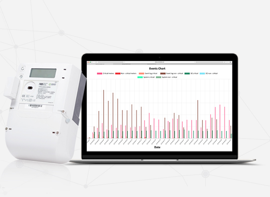 What data is being collected from the  smart meters?